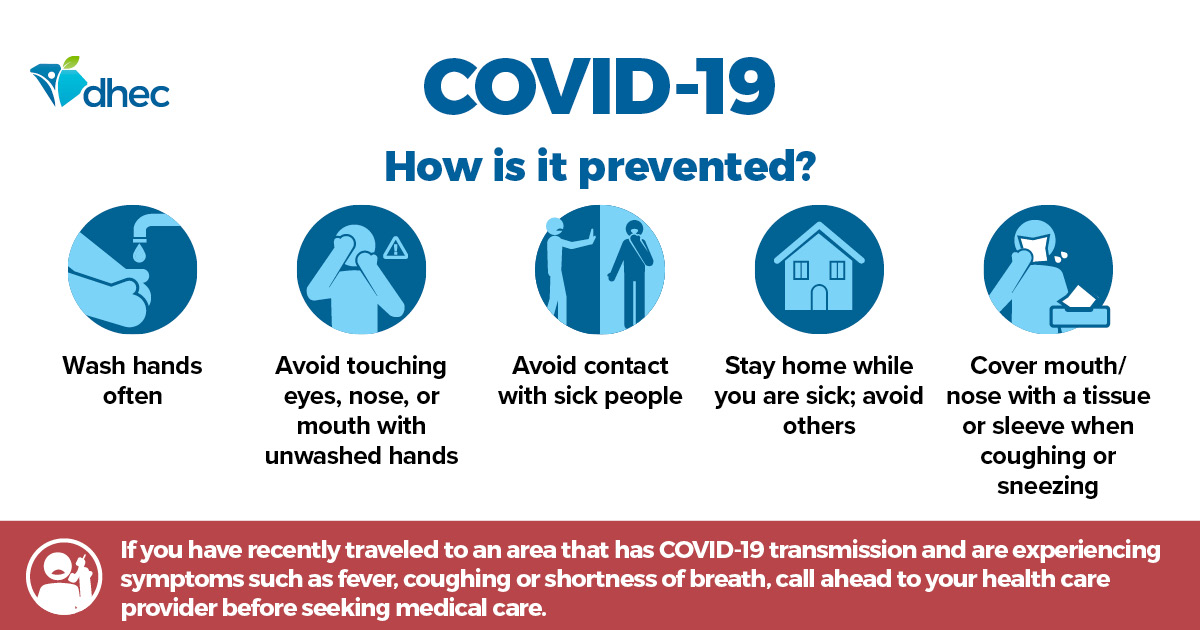 Covid-19: How is it prevented?